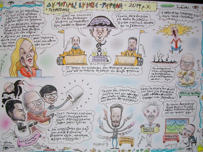 Ραφήνα - Πικέρμι Δημοτικές εκλογές 2019